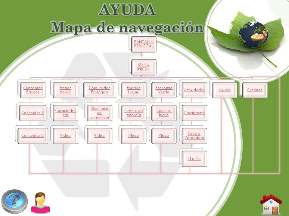 AYUDA Mapa de navegación