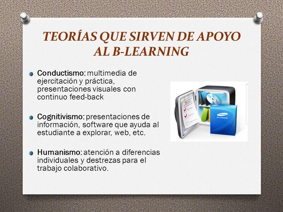 TEORÍAS QUE SIRVEN DE APOYO AL B-LEARNING