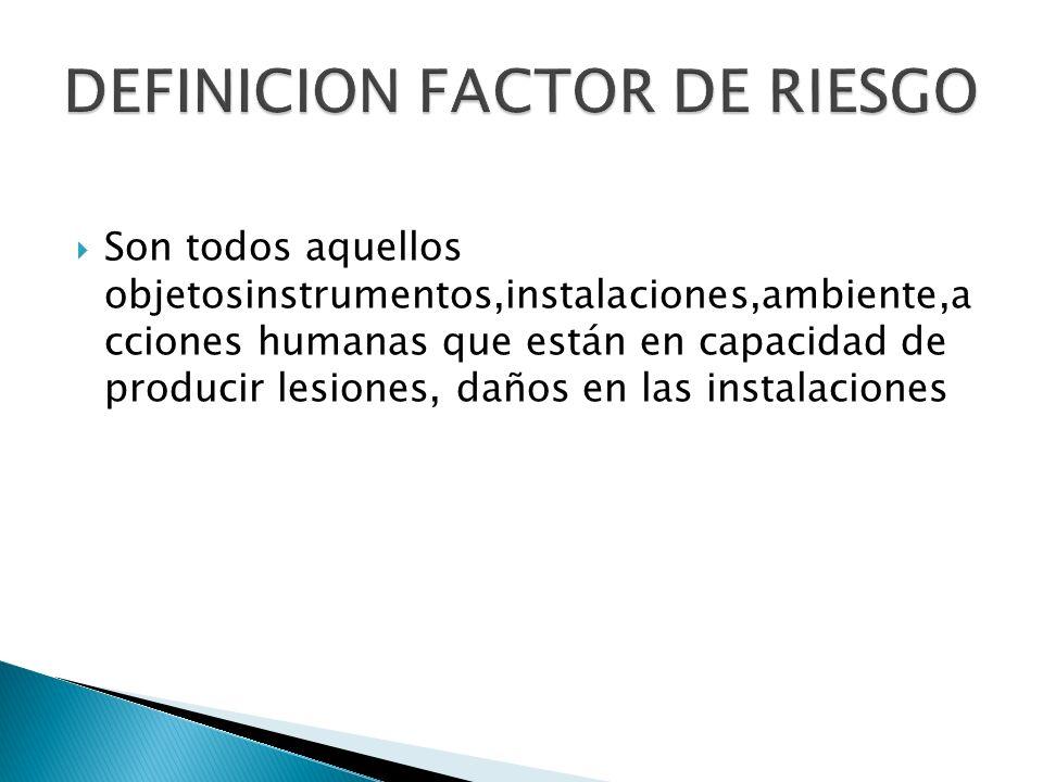 DEFINICION FACTOR DE RIESGO