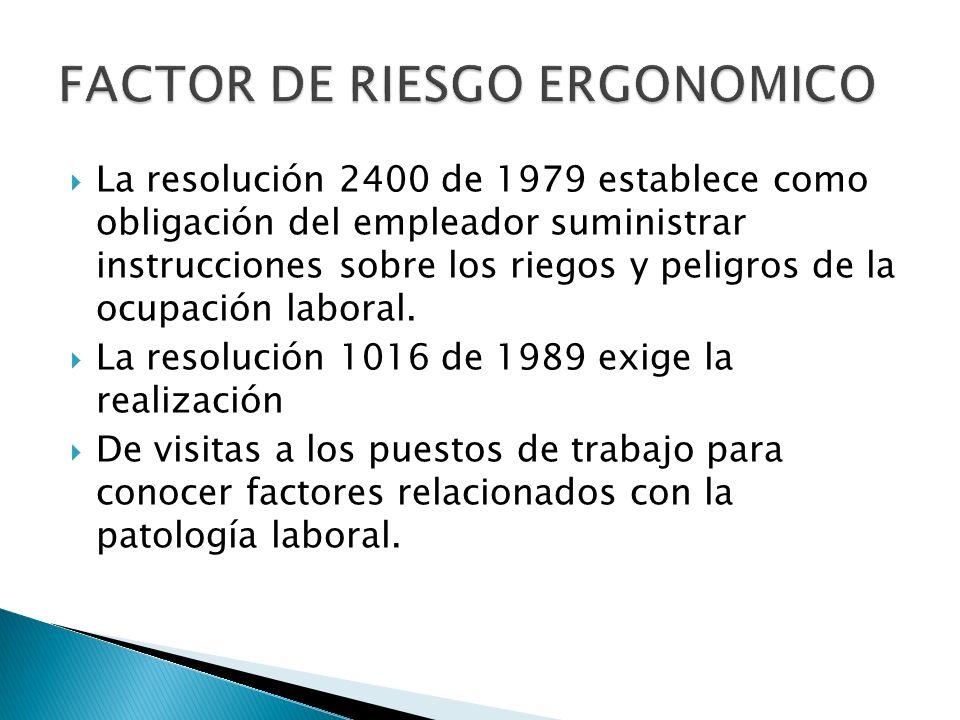 FACTOR DE RIESGO ERGONOMICO