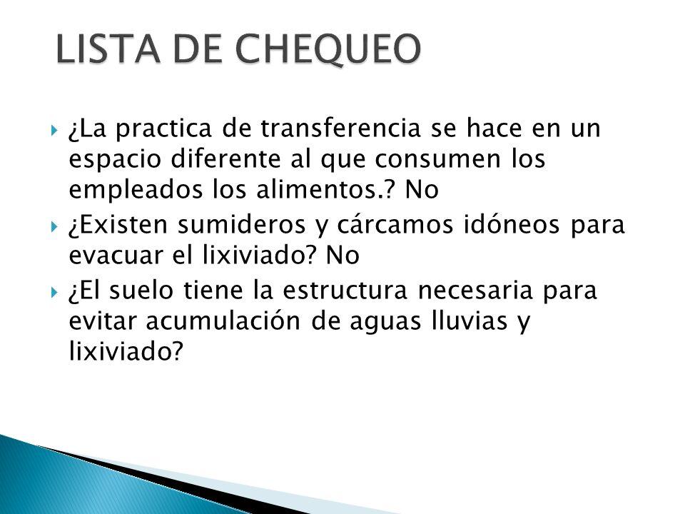 LISTA DE CHEQUEO ¿La practica de transferencia se hace en un espacio diferente al que consumen los empleados los alimentos. No.