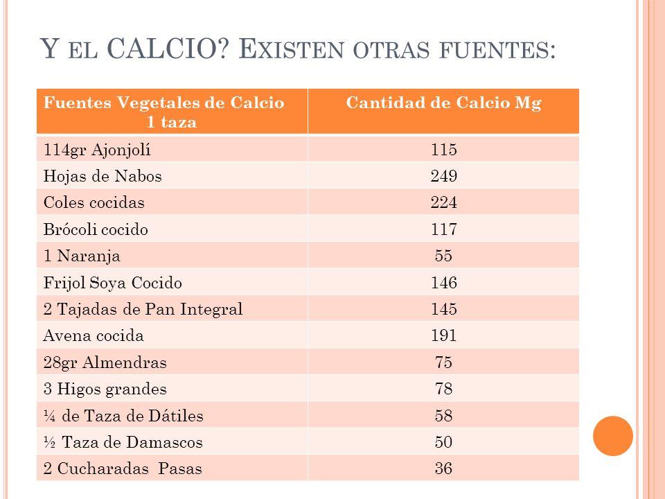Y el CALCIO Existen otras fuentes: