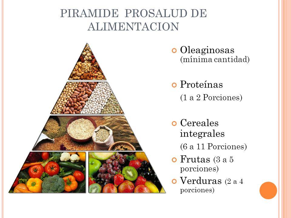 PIRAMIDE PROSALUD DE ALIMENTACION