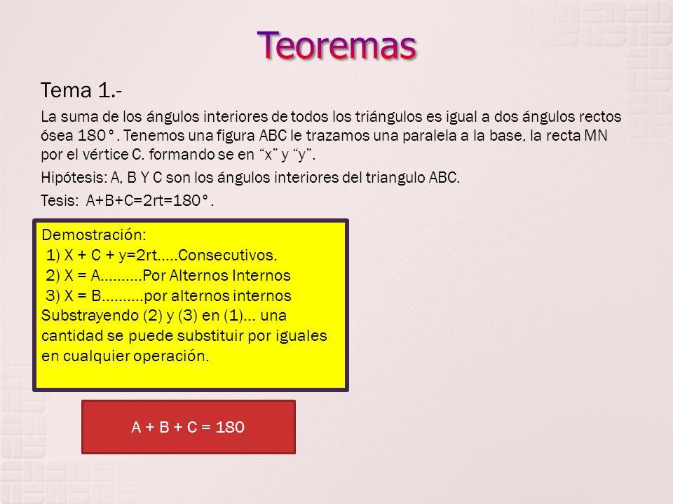 Teoremas Tema 1.- Demostración: 1) X + C + y=2rt…..Consecutivos.