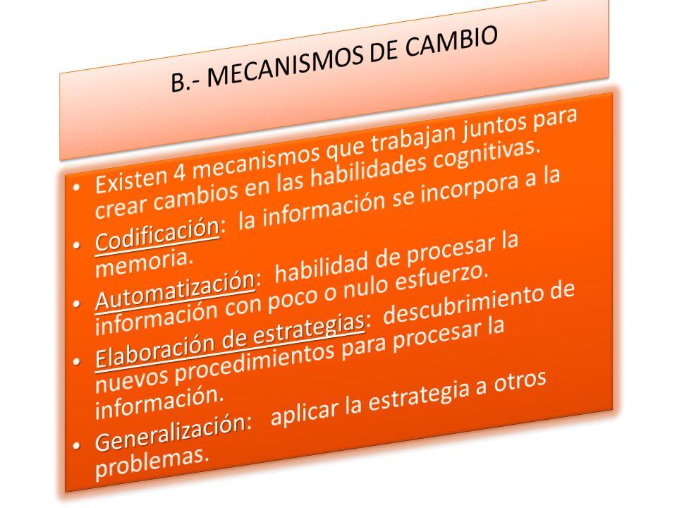 B.- MECANISMOS DE CAMBIO