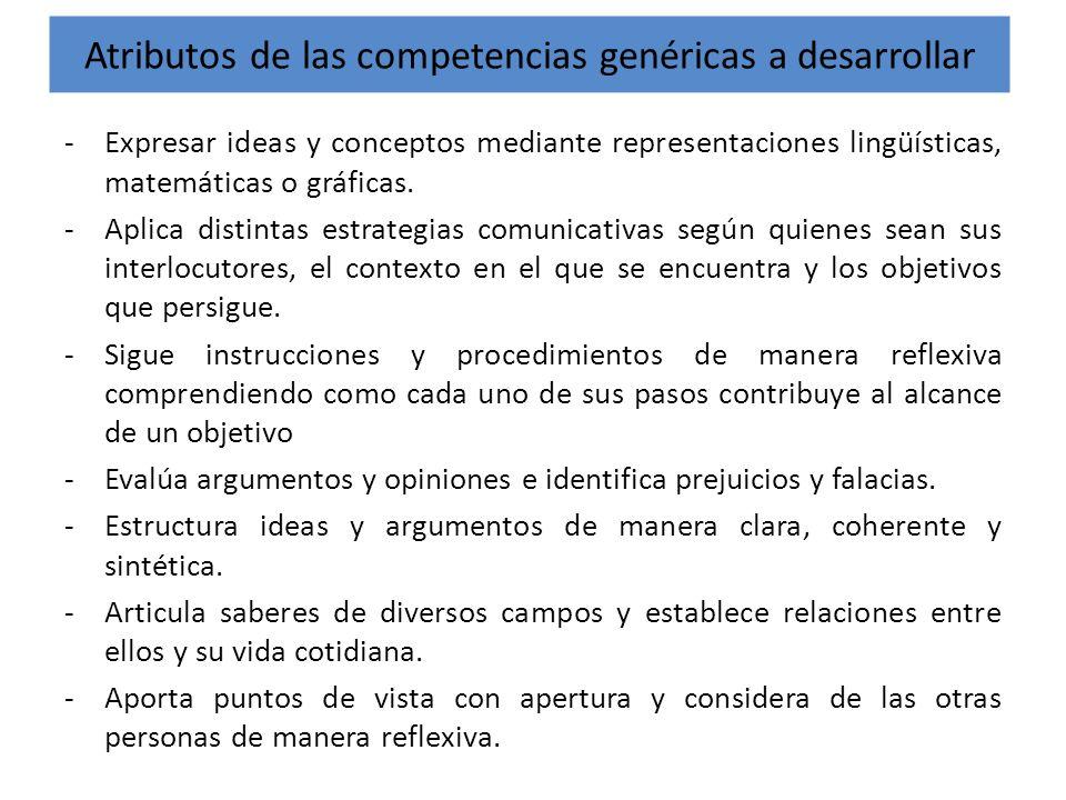 Atributos de las competencias genéricas a desarrollar