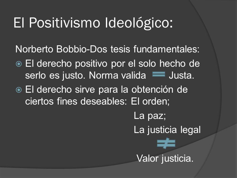 El Positivismo Ideológico: