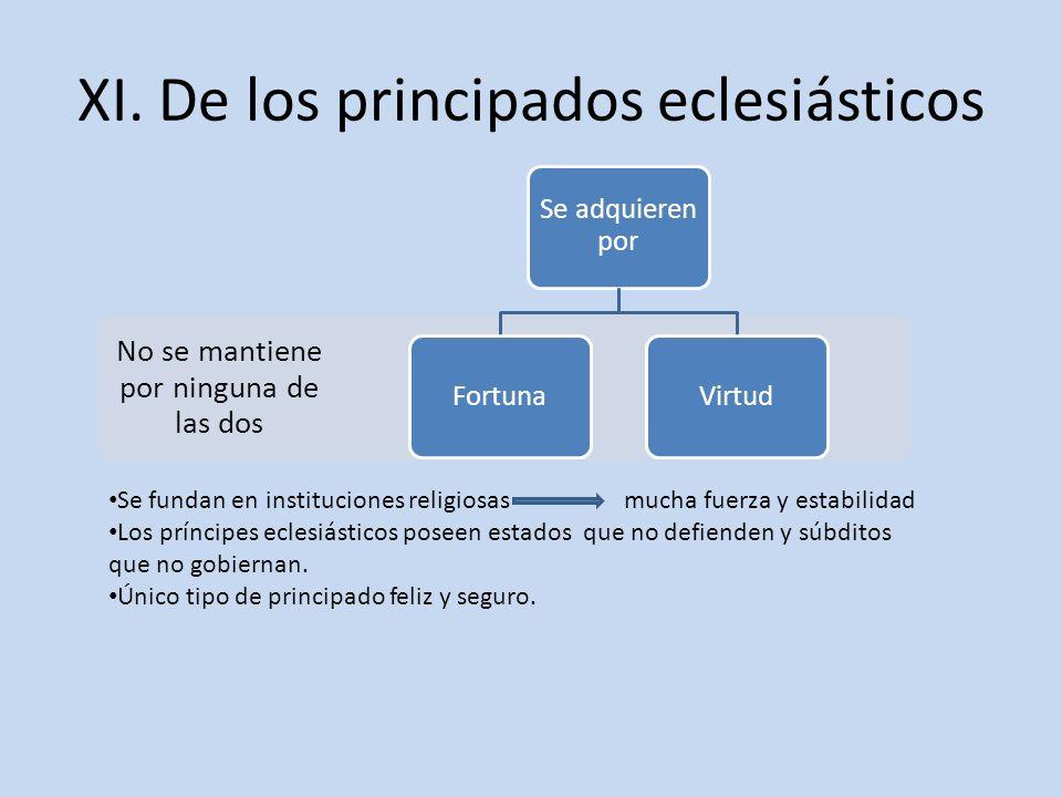 XI. De los principados eclesiásticos