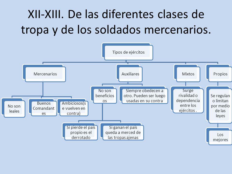 XII-XIII. De las diferentes clases de tropa y de los soldados mercenarios.