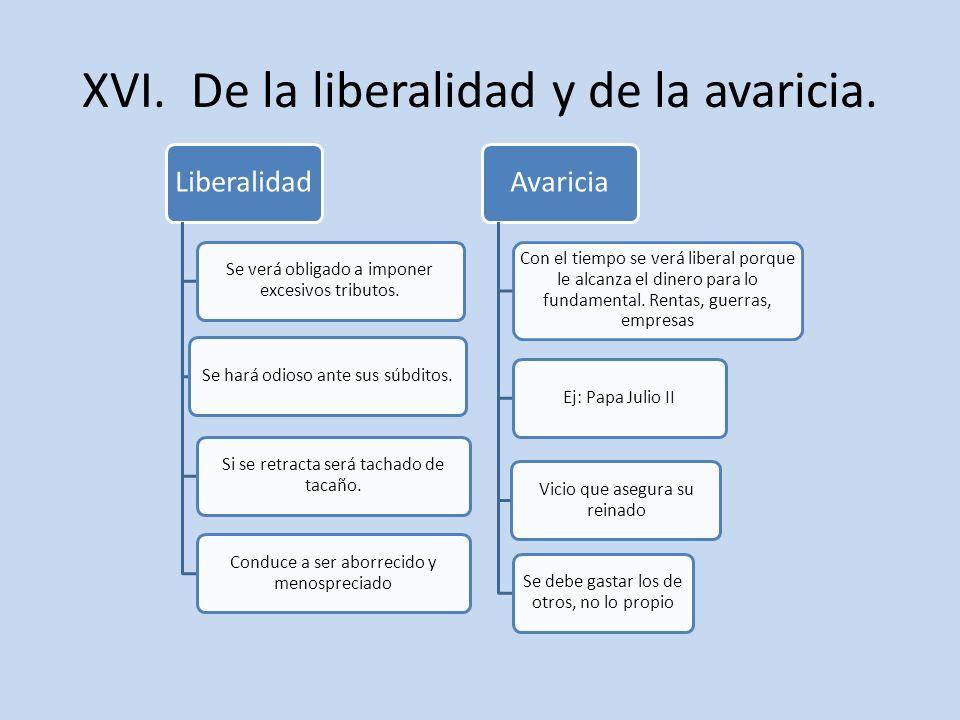 XVI. De la liberalidad y de la avaricia.