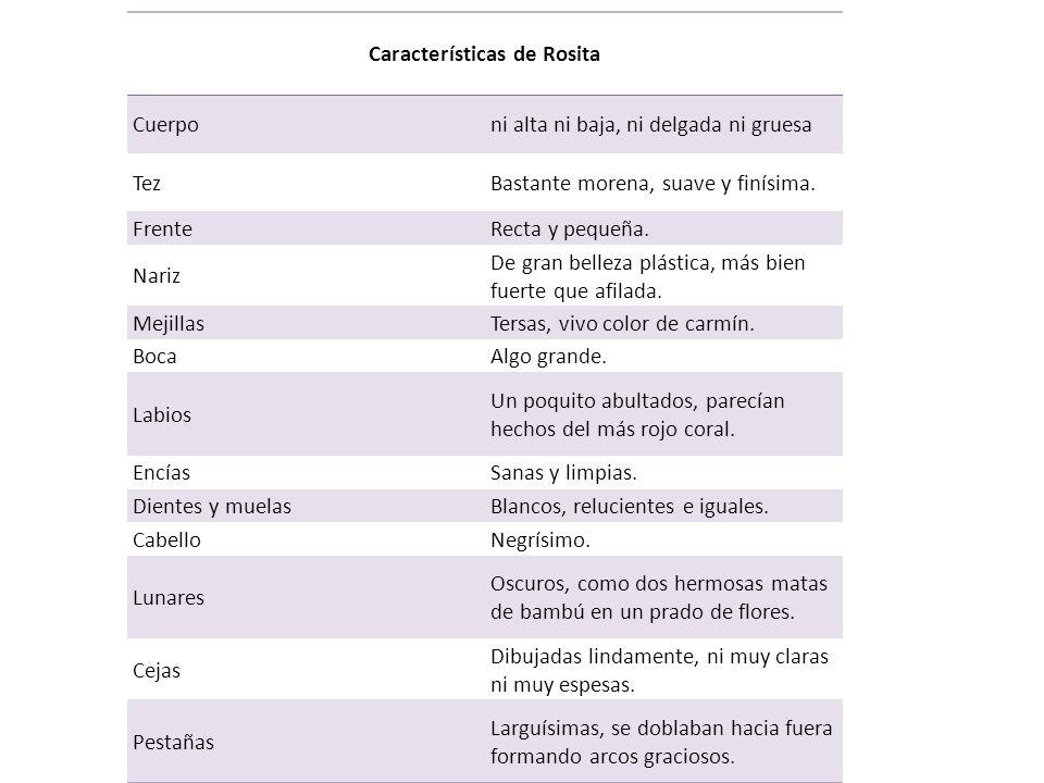 Características de Rosita