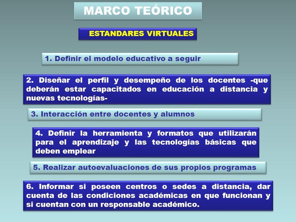 MARCO TEÓRICO ESTANDARES VIRTUALES