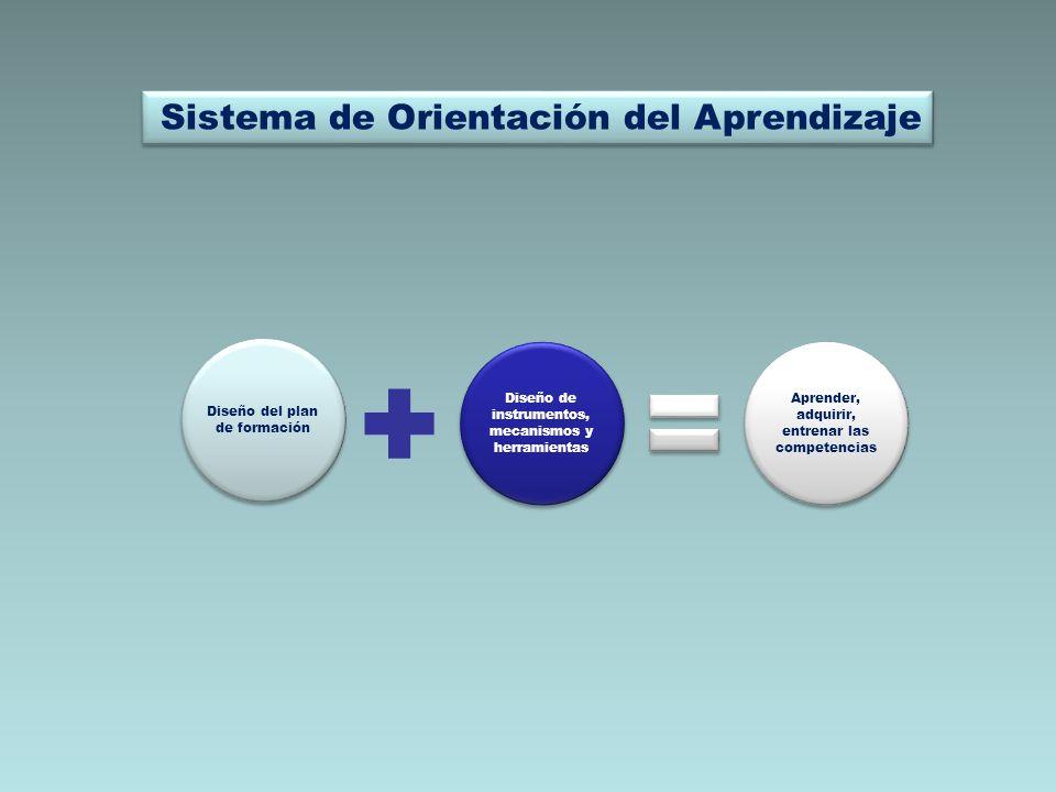 Sistema de Orientación del Aprendizaje