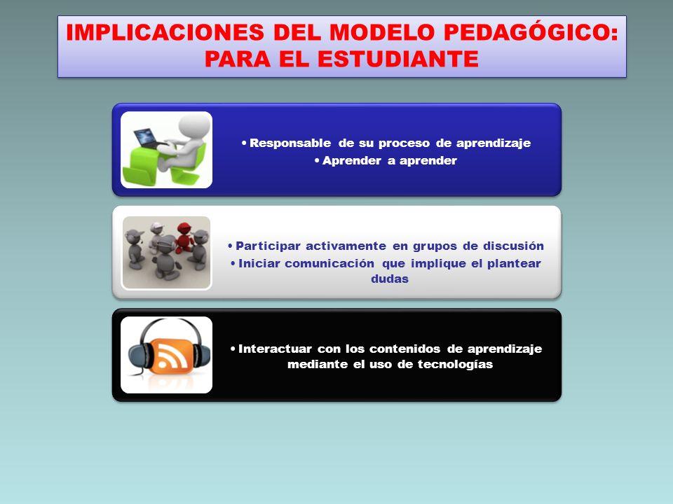 IMPLICACIONES DEL MODELO PEDAGÓGICO:
