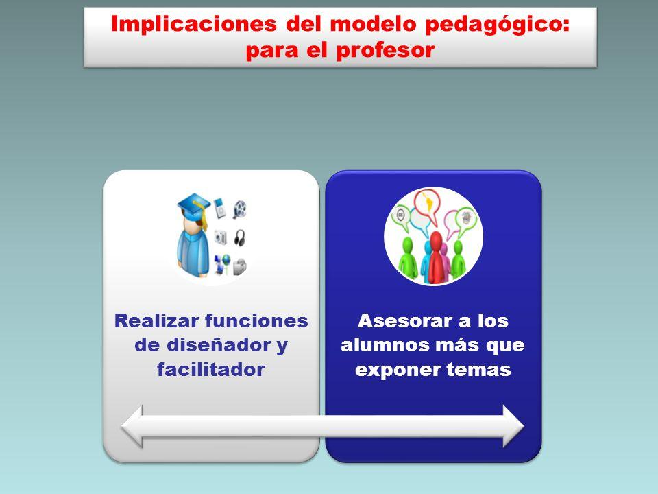 Implicaciones del modelo pedagógico: para el profesor