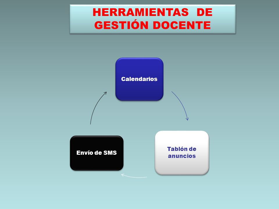 HERRAMIENTAS DE GESTIÓN DOCENTE
