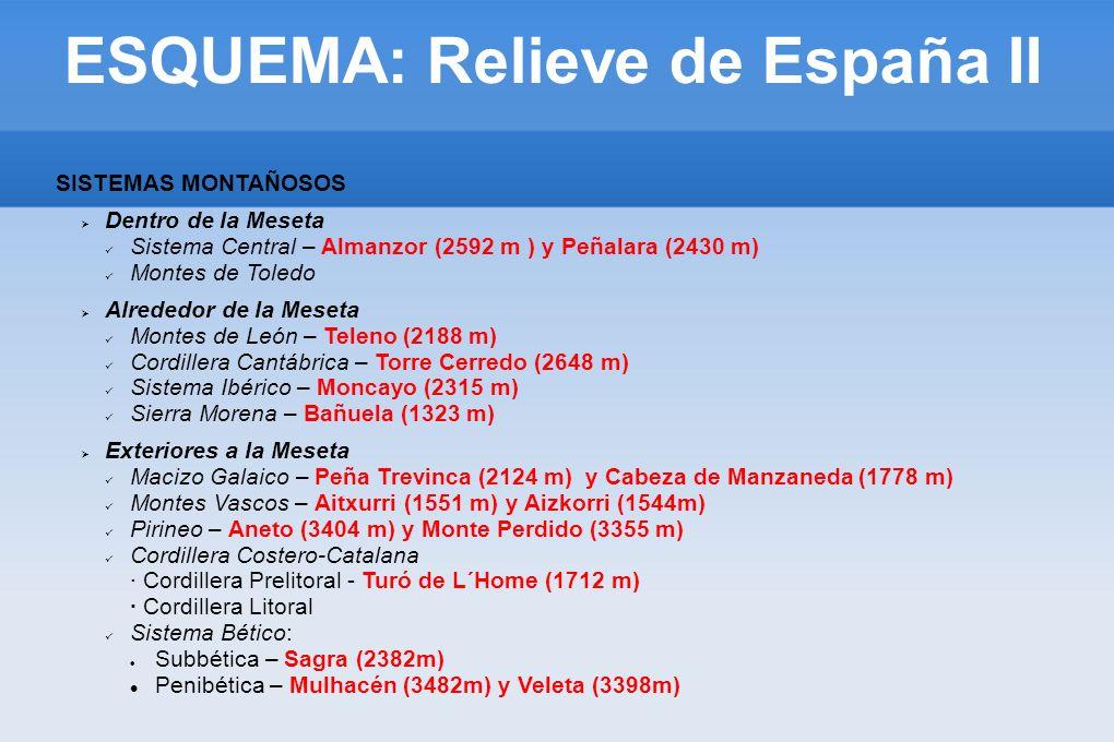 ESQUEMA: Relieve de España II