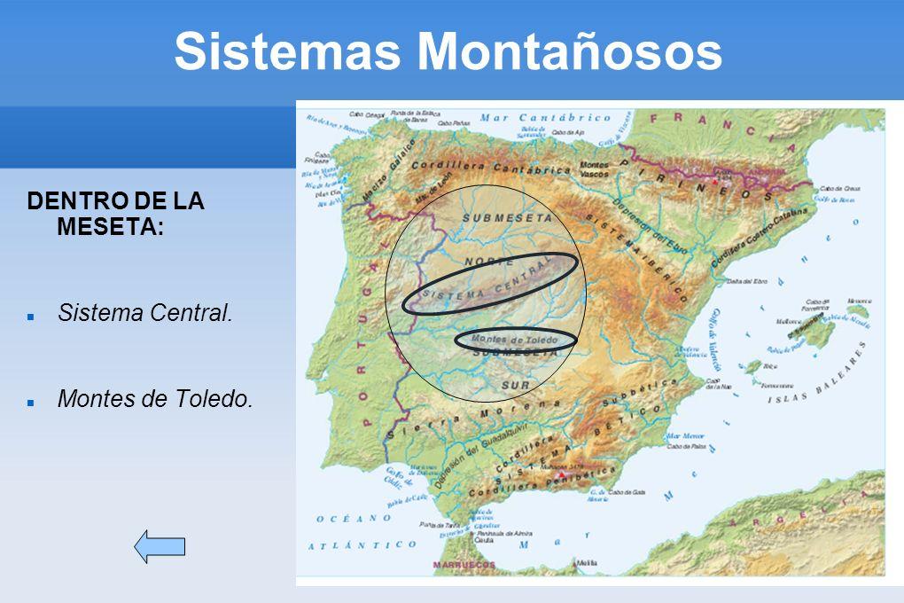 Sistemas Montañosos DENTRO DE LA MESETA: Sistema Central.