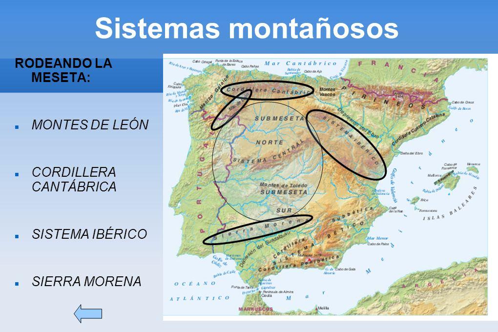 Sistemas montañosos RODEANDO LA MESETA: MONTES DE LEÓN