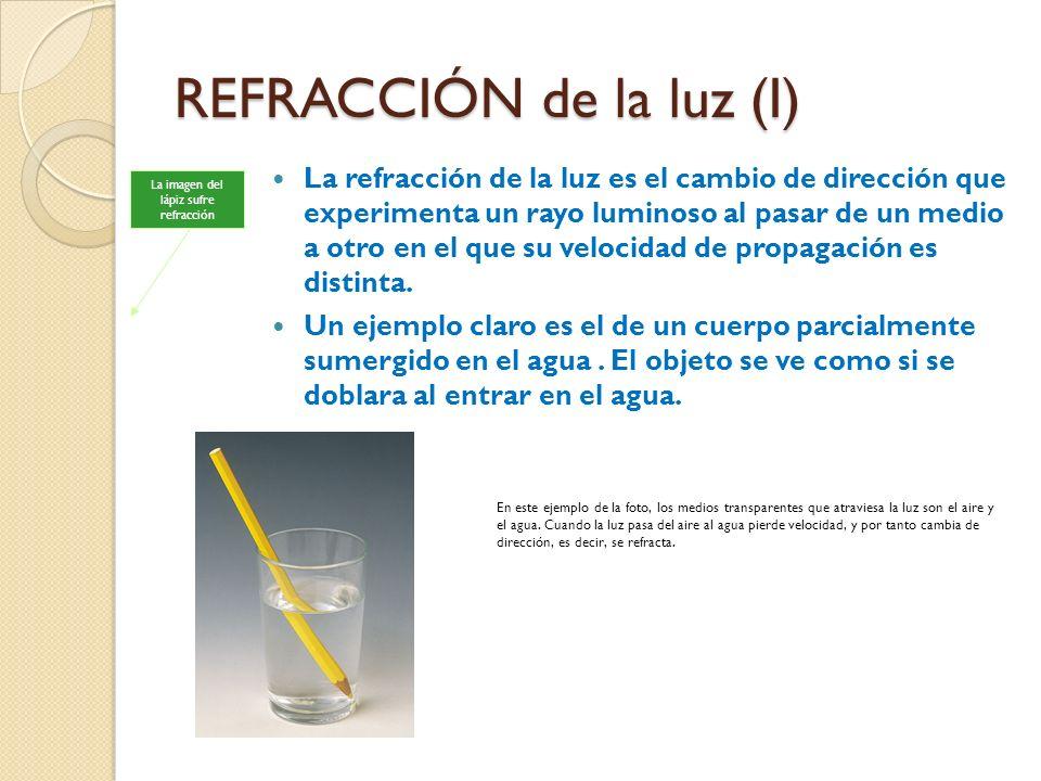 REFRACCIÓN de la luz (I)