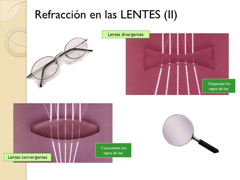 Refracción en las LENTES (II)