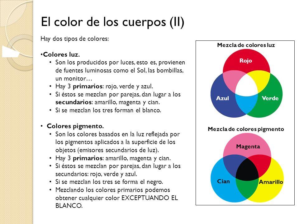 El color de los cuerpos (II)