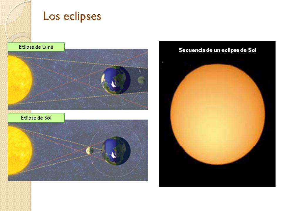 Secuencia de un eclipse de Sol