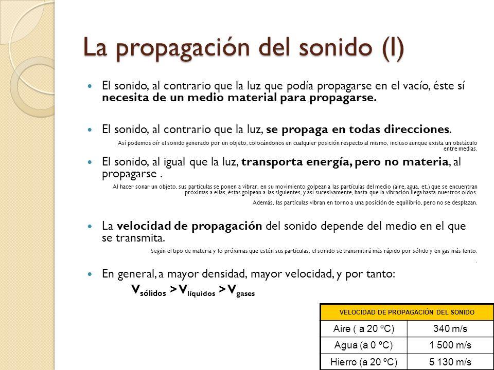 La propagación del sonido (I)