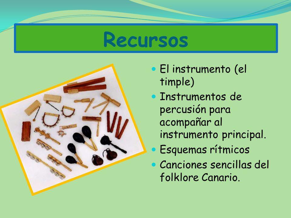 Recursos El instrumento (el timple)