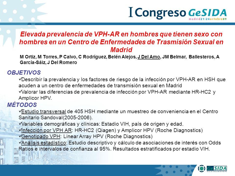 Elevada prevalencia de VPH-AR en hombres que tienen sexo con hombres en un Centro de Enfermedades de Trasmisión Sexual en Madrid