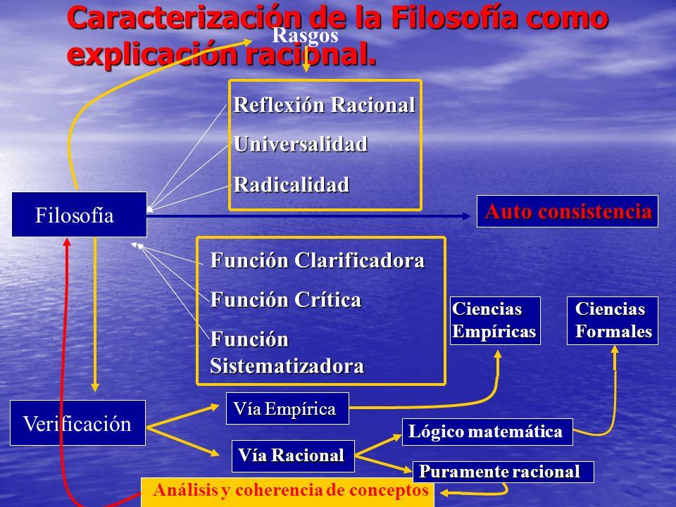 Caracterización de la Filosofía como explicación racional.