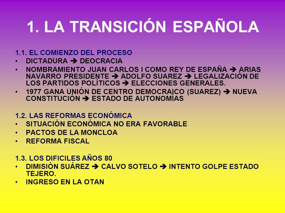 1. LA TRANSICIÓN ESPAÑOLA