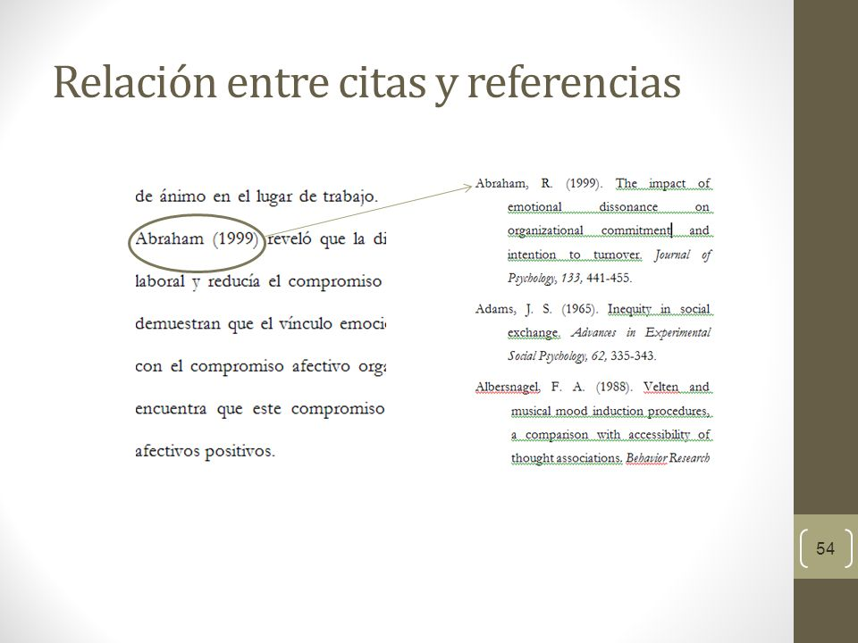 Relación entre citas y referencias