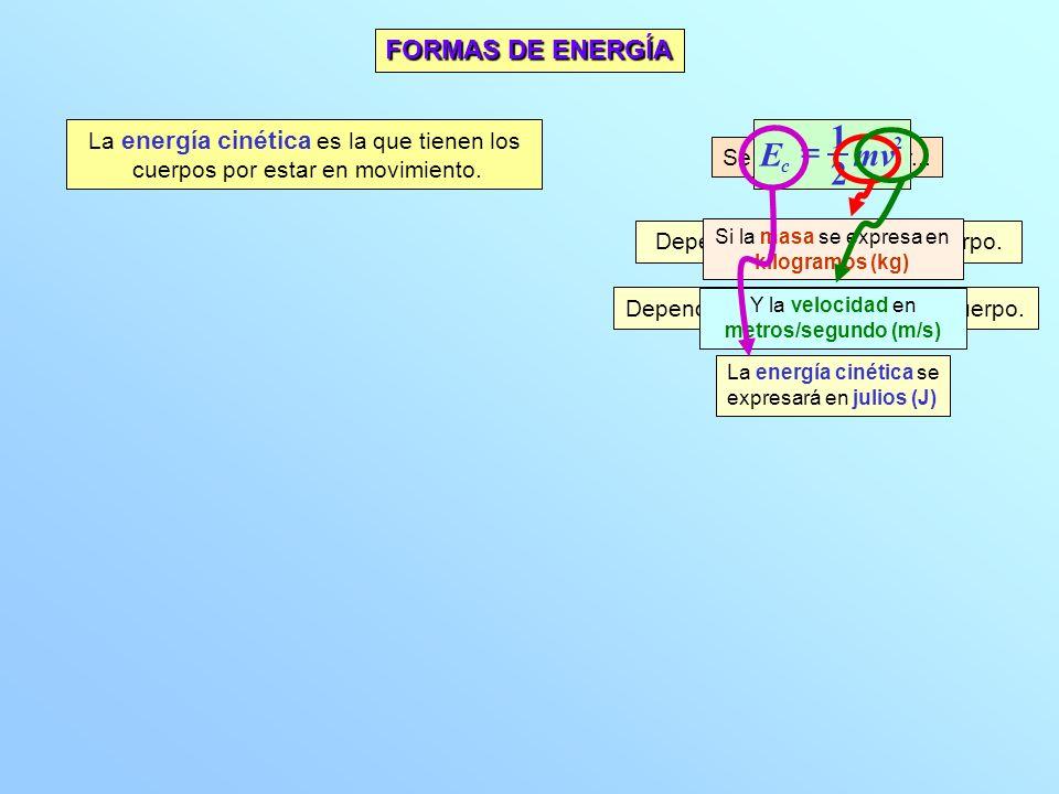 E mv = 1 2 FORMAS DE ENERGÍA La energía cinética es la que tienen los