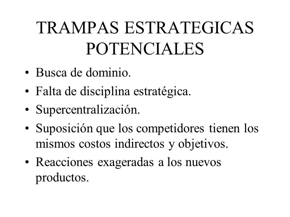 TRAMPAS ESTRATEGICAS POTENCIALES