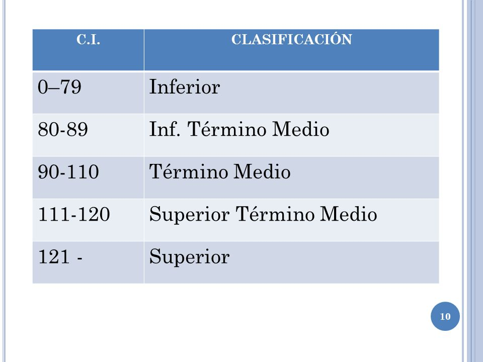 Superior Término Medio 121 - Superior