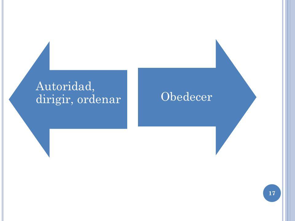 Autoridad, dirigir, ordenar