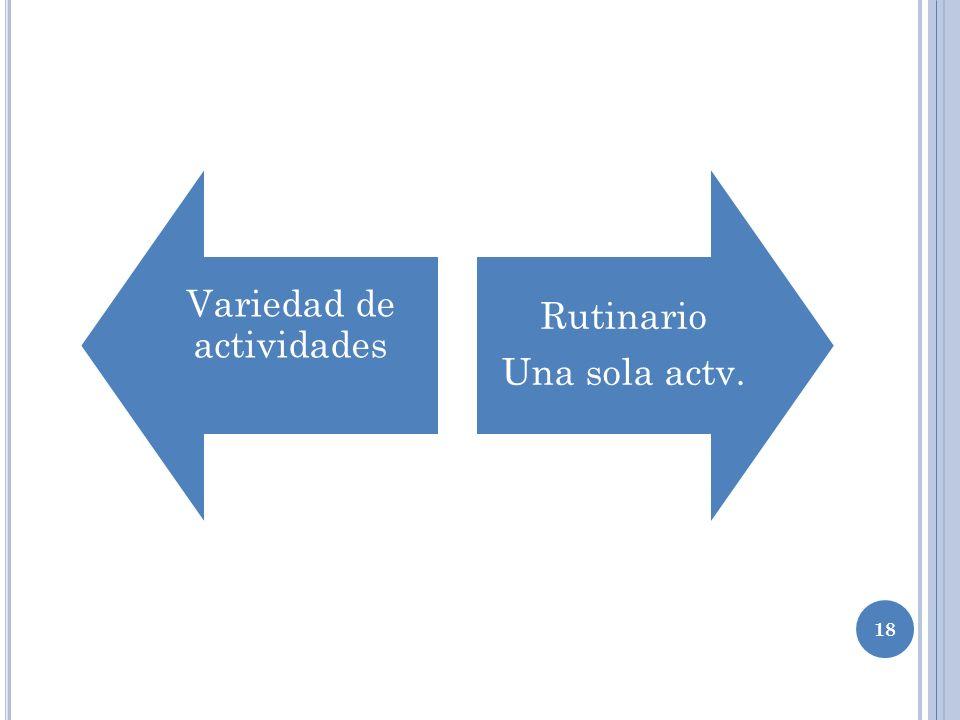 Variedad de actividades