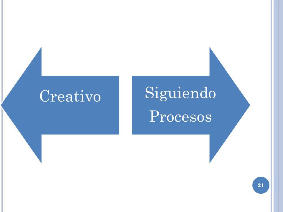 Creativo Procesos Siguiendo