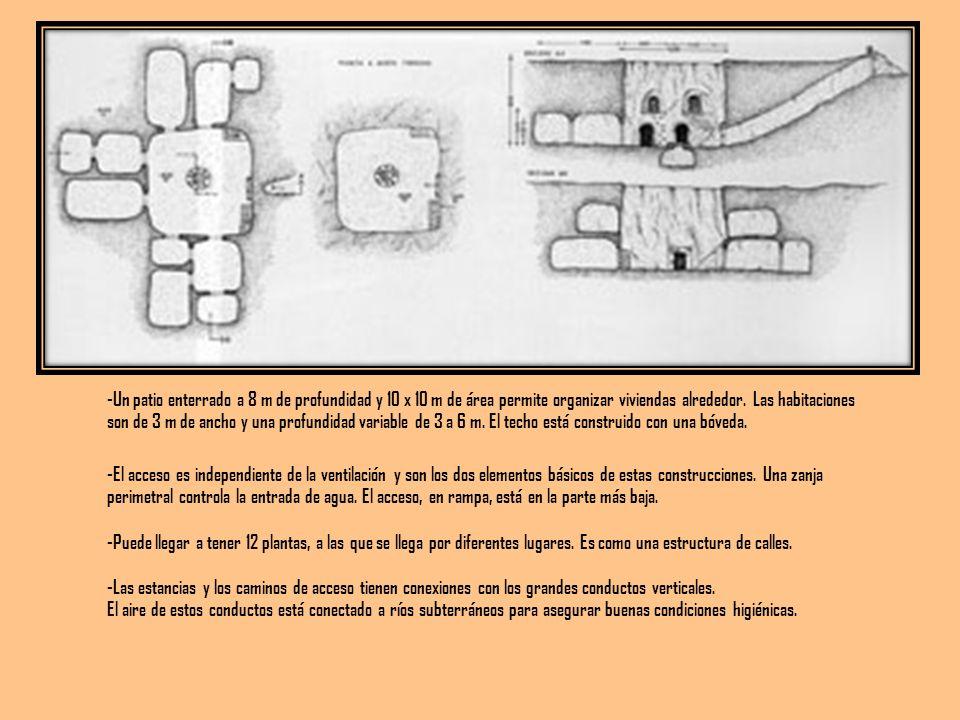 -Un patio enterrado a 8 m de profundidad y 10 x 10 m de área permite organizar viviendas alrededor. Las habitaciones son de 3 m de ancho y una profundidad variable de 3 a 6 m. El techo está construido con una bóveda.