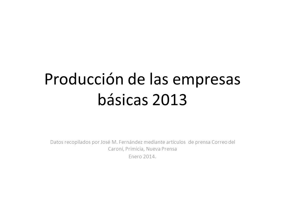 Producción de las empresas básicas 2013