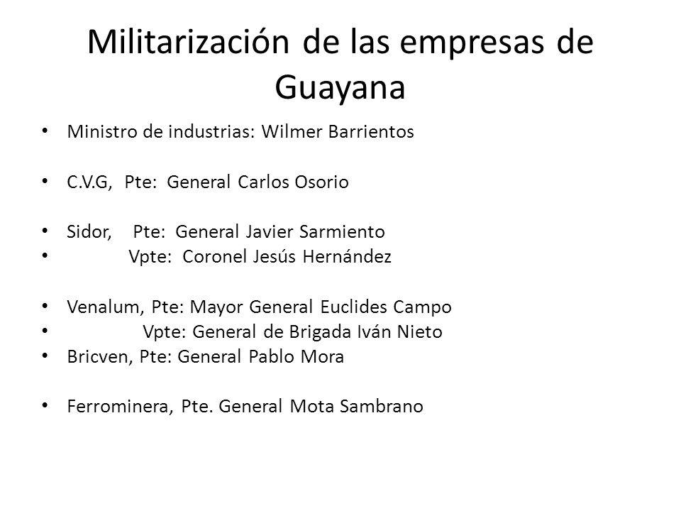 Militarización de las empresas de Guayana