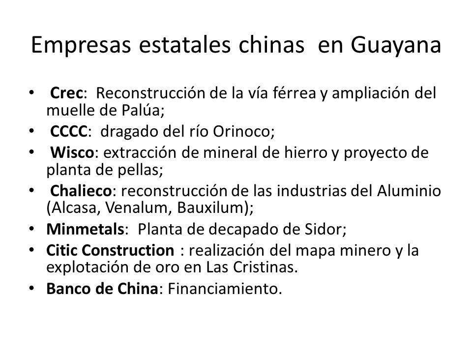 Empresas estatales chinas en Guayana