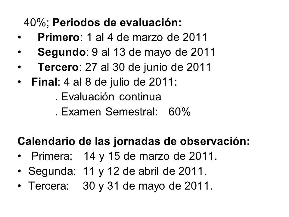 40%; Periodos de evaluación: