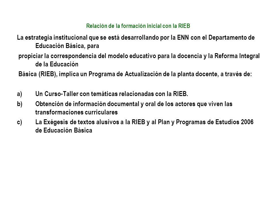 Relación de la formación inicial con la RIEB