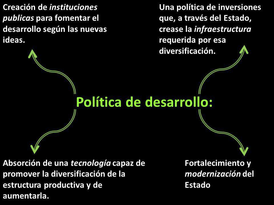 Política de desarrollo: