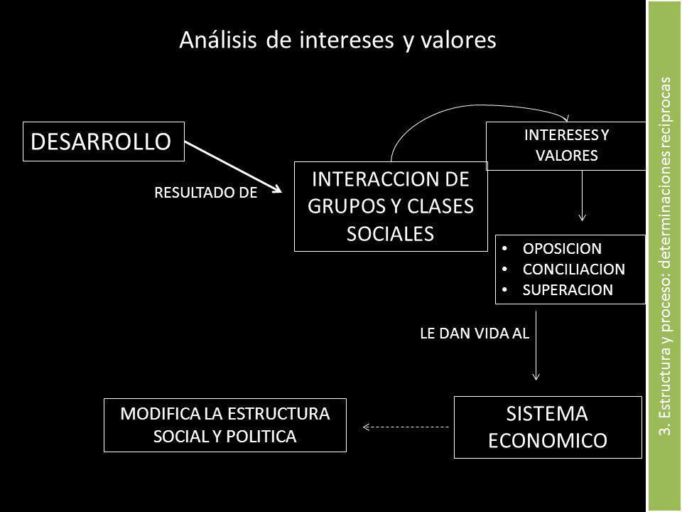 Análisis de intereses y valores