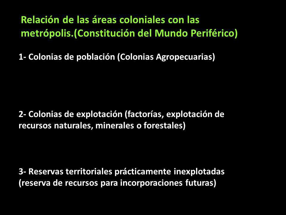 Relación de las áreas coloniales con las metrópolis