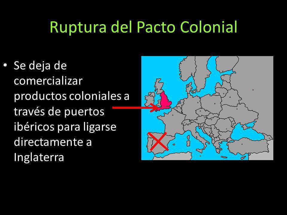 Ruptura del Pacto Colonial