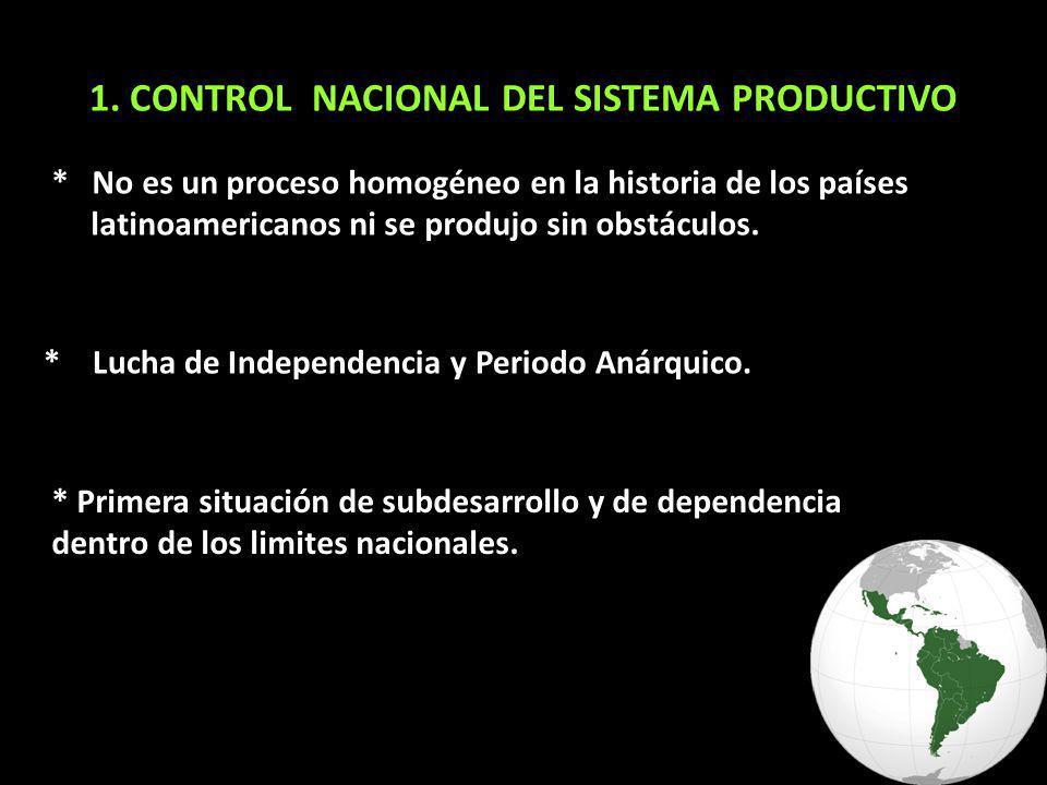 1. CONTROL NACIONAL DEL SISTEMA PRODUCTIVO